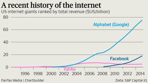 internet_history
